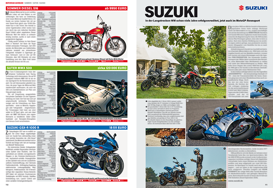 Das Jahrbuch lebt von Kontrasten wie der Diesel-Sommer, der Zweitakt-500er von Suter und von Sportlern wie denen von Suzuki.